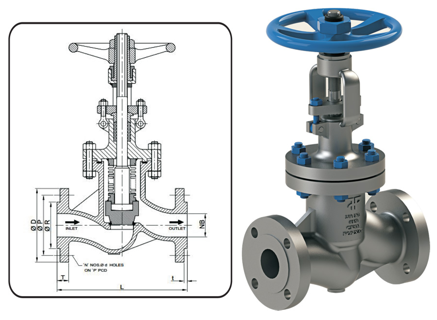 Bellow Sealed Globe Valve | | Forxar Industries Private Limited