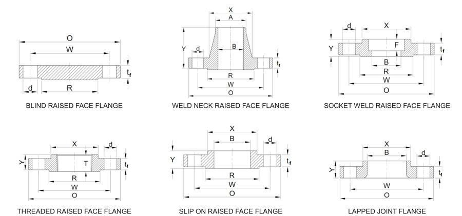 Flanges ASME B16.5 image